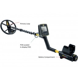 White's MX Sport Metal Detector labeled with primary loop, PCB, and battery compartment