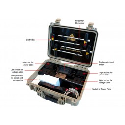 OKM GeoSeeker Mini Water and Cavity Detector in the carrying case labeled with black font on white background