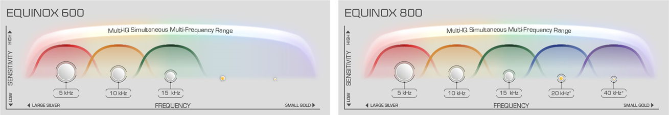 EQUINOX Comparison Sheet
