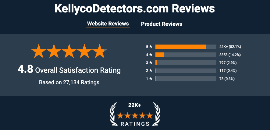 Kellycodetectors.com reviews